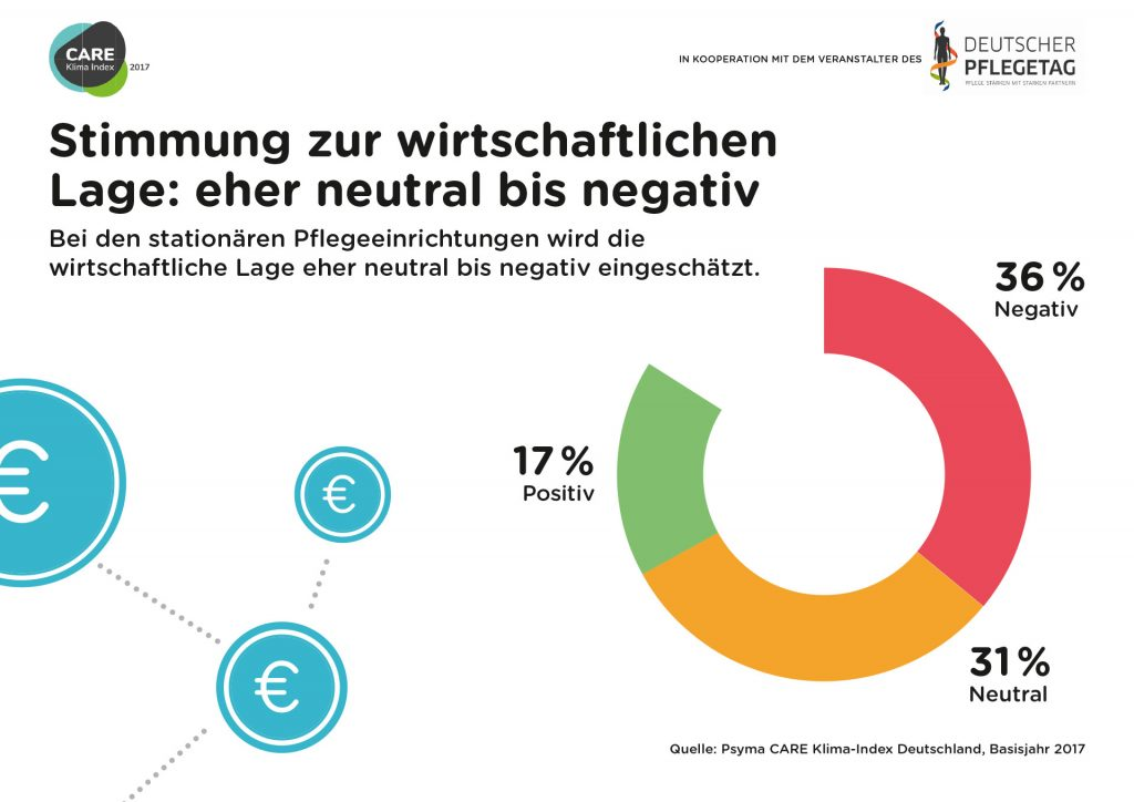 DPT_Klimaindex_Infografiken_14_cp.indd