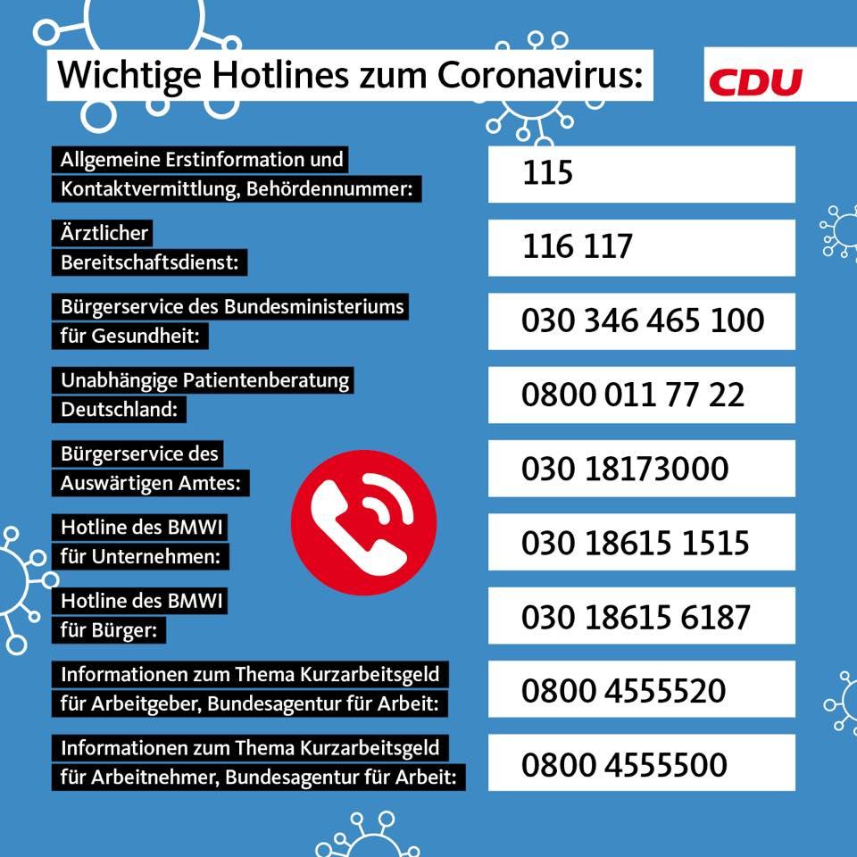 20kw12_Hotlines