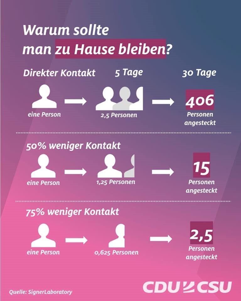 20kw12_ZuhauseBleiben